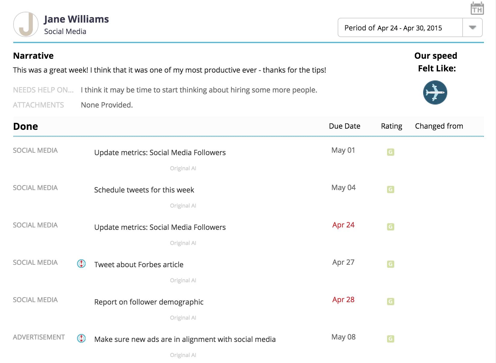 Screenshot: Employee Status Report