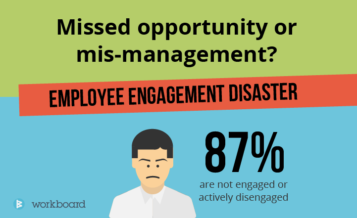Workboard Infographic: Employee Engagement