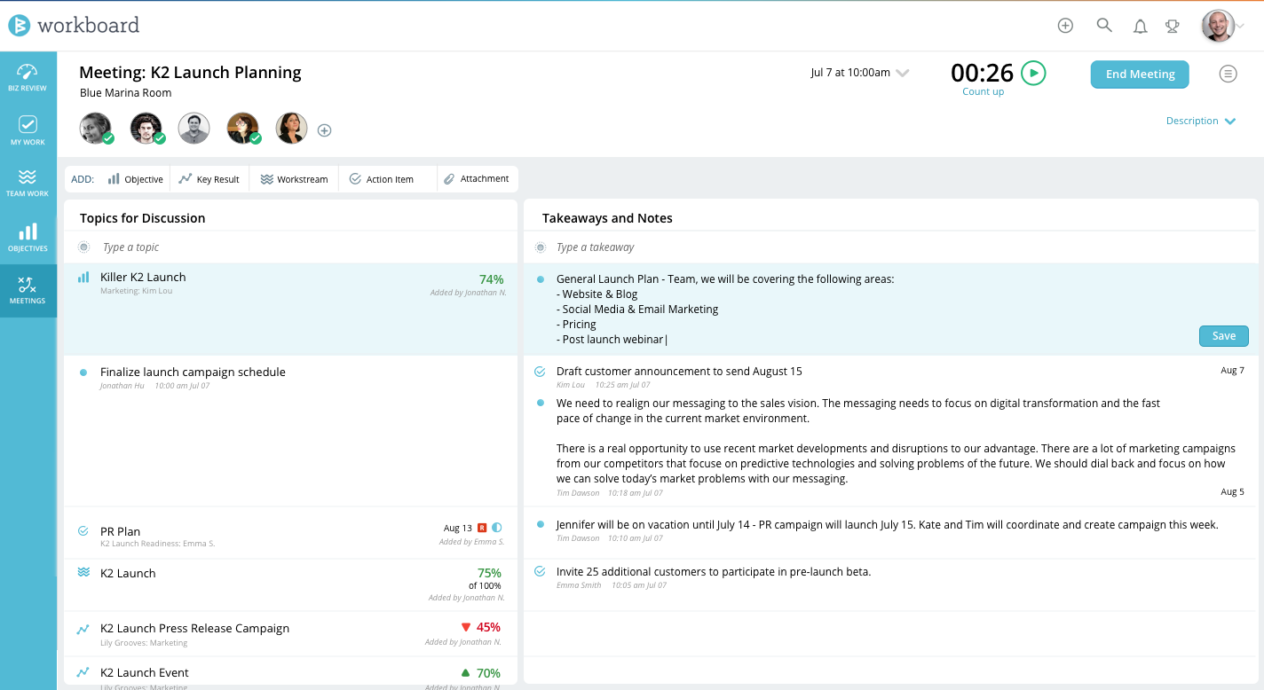 Better meetings in WorkBoard