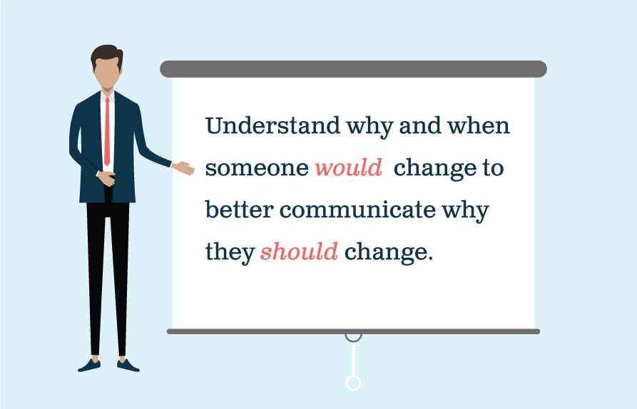 Infographic: A Communication Framework for Change Agents