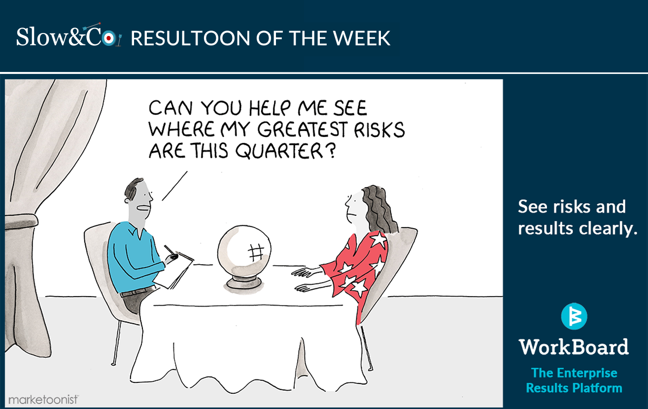 Resultoon of the Week