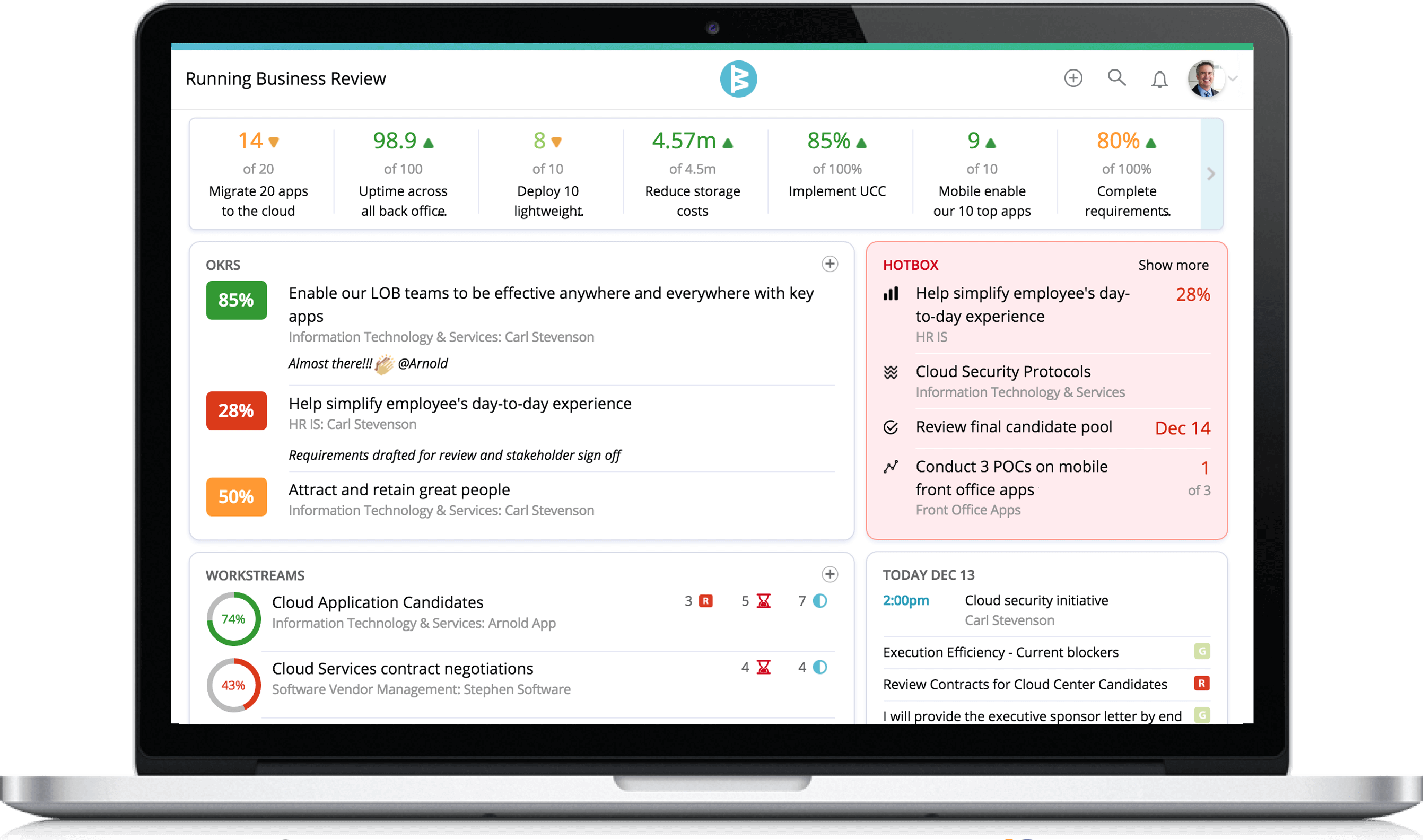 Workboard Running Business Review