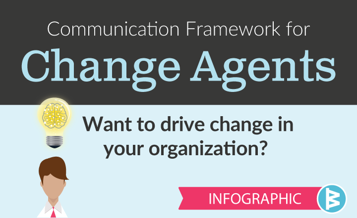 WorkBoard Infographic: Communication Framework for Change Agents
