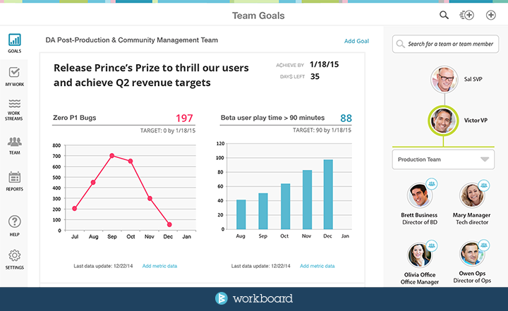 Blog Post: Introducing Workboard Elite App